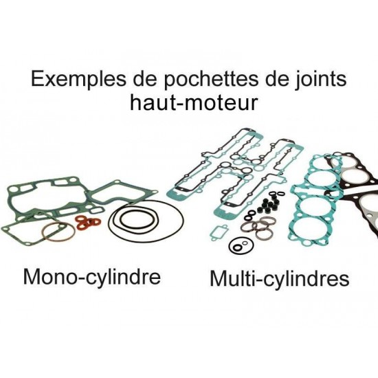 KIT JOINTS DE RECHANGE DU KIT 054025